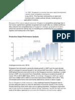 Kaplan Economics 1 Assignment (Diploma)