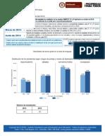 Reporte Comparativo Pruebas Saber - Colportugal