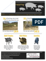 Feral Hog Trapping Insights