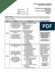 Planeación CP MIX-101 Habilidades Del Aprendizaje MSP