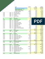 Itemizado Eepp Oficial -ToRRE B - MAIPU - Presupuesto Oficial Contrato (1)