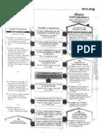 7- Cuadro Comparativo Entre Patronato y Nuevo Paradigma