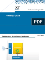 02 VIM 7.0 Flow Chart