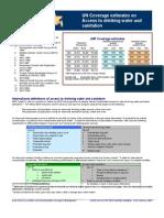 Bangladesh MDG Drinking Water and Sanitation Data Summary Sheet