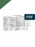 FY2010 Balance Sheet