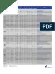 http---www.poliamericansa.com.ar-pdf-contratipos-TABLA_PEAD.pdf