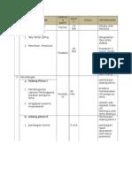 Agenda Musyawarah Ambalan