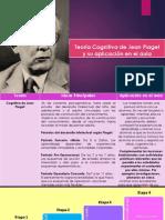 Teoría Cognitiva de Jean Piaget.pptx
