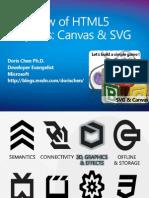 SVG Canvas Overview v 2