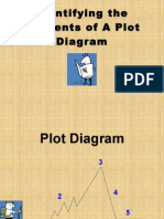 Identifying the Elements of a Plot Diagram