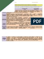 CALC DIF SOLUCION DE PROBLEMAS.doc