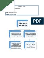 5 Deber Economia Y organizacion industrial.docx