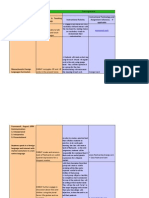 pcplanning matrix8-17