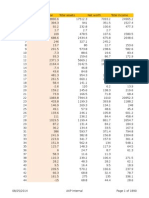 MDI Raw Data