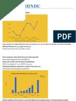 Economic Survey 2013-14_ Highlights - The Hindu