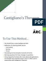 Castigliano s Theorem