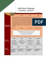 fcc draft in process 4 pdf