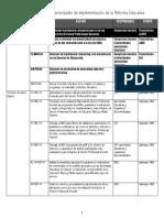 Lista Completa IMPLEMENTACIÓN. Reforma Educativa