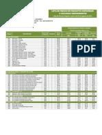Lista de Precios Vigente (25!8!2014) Vzla.