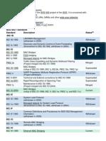 TABLA ESTANDARES 802.1-.pdf