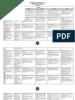 Aprendizajes Esperados 2013-14