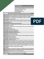 Auditoria - Checklist