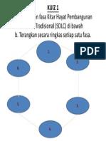 KUIZ 1-SDLC