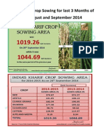 ‪‎India‬'s total ‎Kharif Crop Sowing Area as on July and August 2014