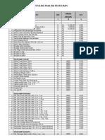 Analisa Sni Bidang Cipta Karya Sesuai Permen Pu No 11 Th 2013