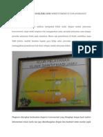 Alur Pelayanan Di Klinik Jamu Hortus Medicus Tawangmangu