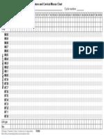 Bbt Blank Chart