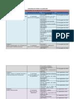 CALENDARIO_ENTREGA_DE_ACTIVIDADES_DELITOS_EN_PARTICULAR_2015-1.docx