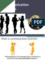 The Effective Communication Process