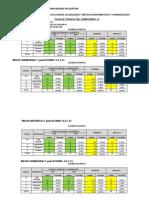LINEAS DE BASE E INDICADORES DE GESTION- 70541 1° a 6°