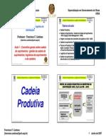 FCardoso Suprimentos Aula 1 2007 - Conceitos v1 Slides