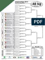 World Championships 2014 - Contest Sheet