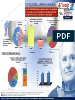 Población Adulta Mayor en La Región Moquegua