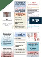 Tumor Ganas Laring-leaflet