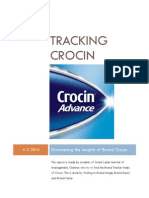 Crocin Brand Value Brand Measurement