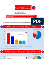 The Latino Vote in 2012 by State and Voter Registration