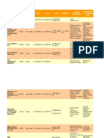 Uae Oil Gas Directory 2
