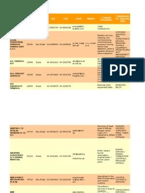 Uae Oil Gas Directory 2 | Petroleum | Industries