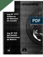 Ley Nº 1777 - Ley Nº 535 - Comparativo