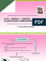 Acto Juridico Concepto Requsitosclases