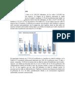 Tendencias poblacionales Mixteca