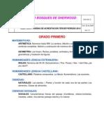 Temáticas Pruebas de Acreditación Tercer Período 2014