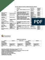 1 Horario Curso Electivos y Selecciones-talleres Deportivos 2014 (1)