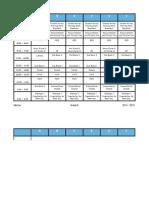 schedule 2014 - 2015