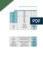 Cálculo Pcs Astm D-3588