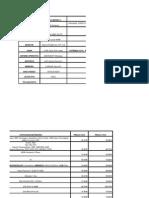 tabela precos pc contabilidade